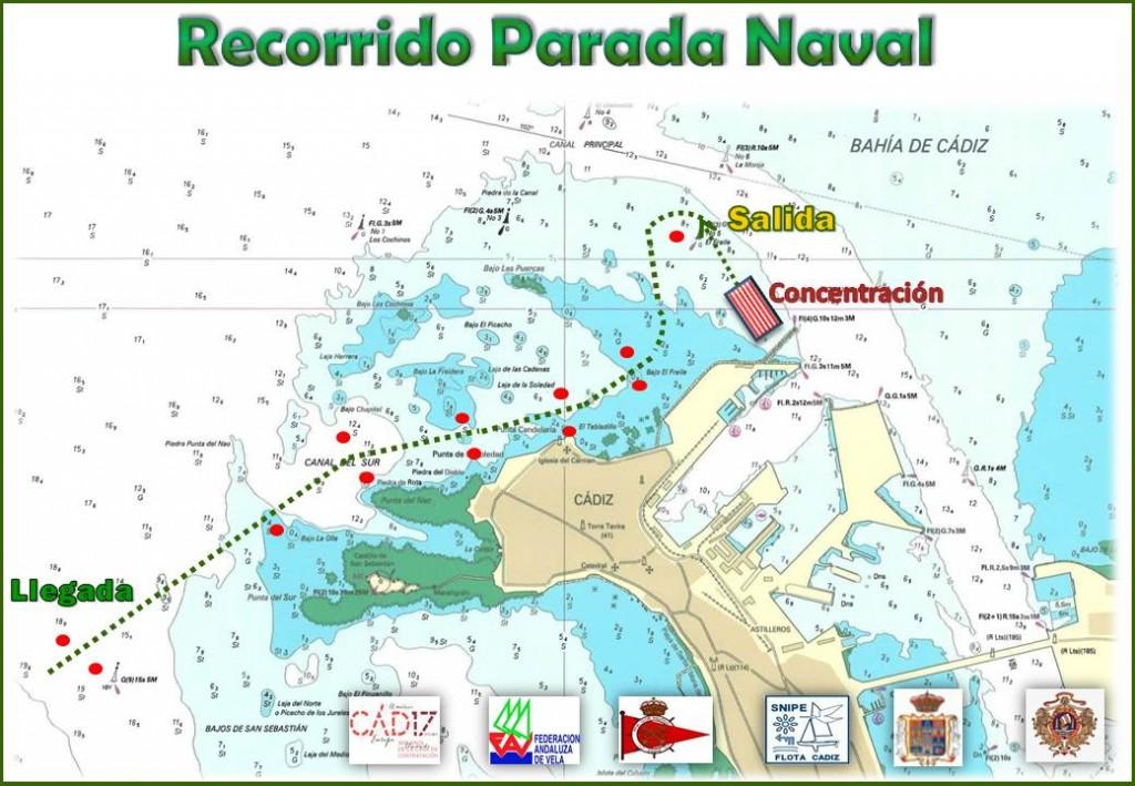 RECORRIDO PARADA NAVAL FLOTA INDIAS