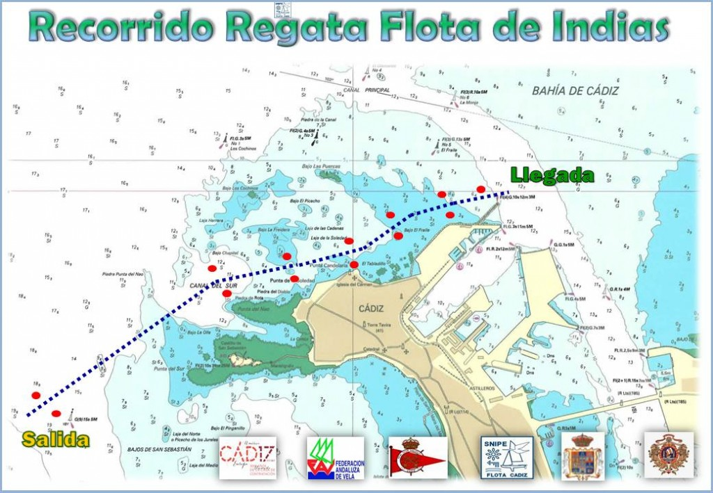 RECORRIDO REGATA FLOTA DE INDIAS